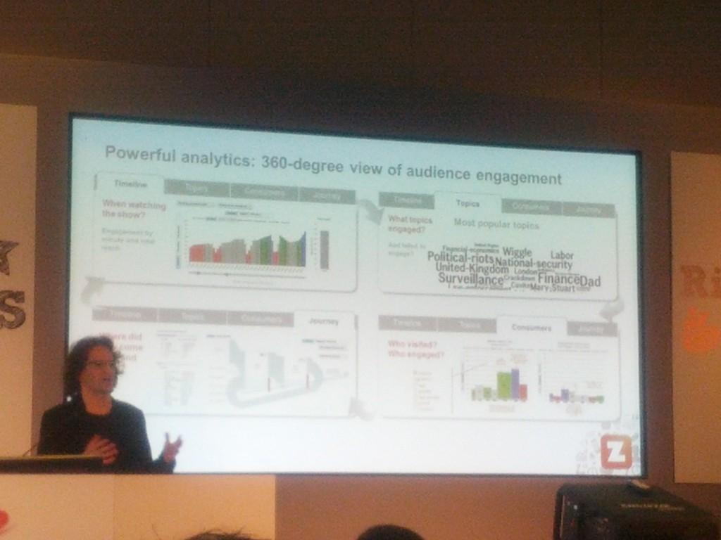 Social TV Statistics Zeebox during IBC 2012